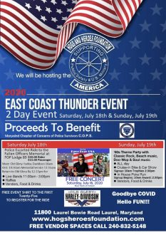 East Coast Thunder